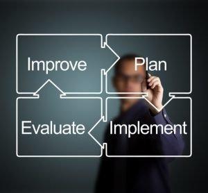 Strategic Planning and Environmental Scanning