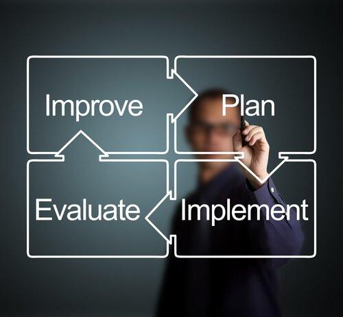 Institutional & Program Evaluation for Higher Education | Consulting for higher education